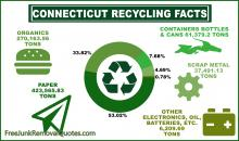 connecticut_recycling_facts_infographic.jpg